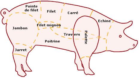 Ferme-du-Terray-cochon